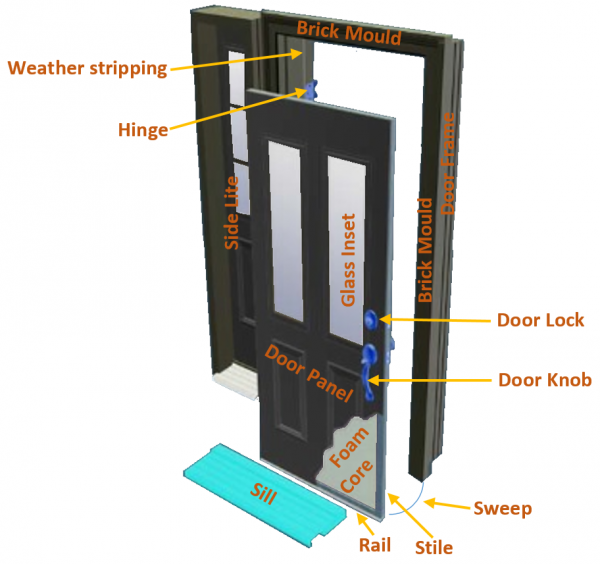 Entry door installation cost guide and best tips for Entry door installation