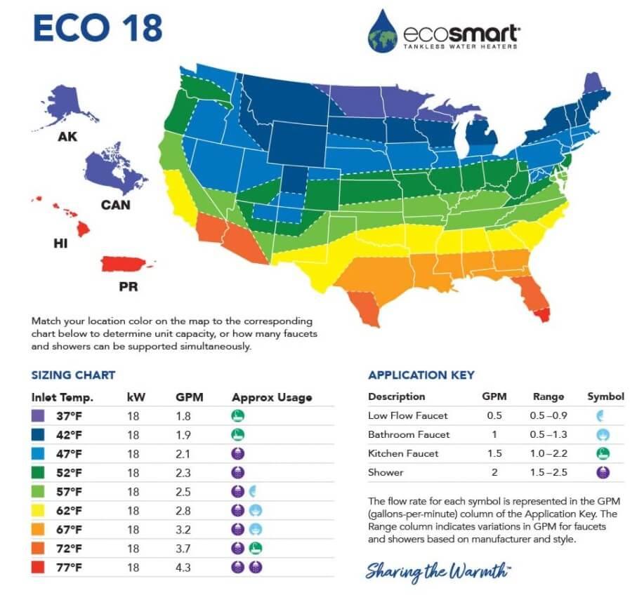 Eco 18 heater
